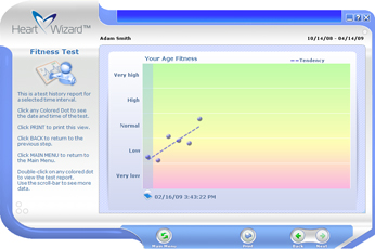 Click to see a larger picture of Fitness Test progress screen